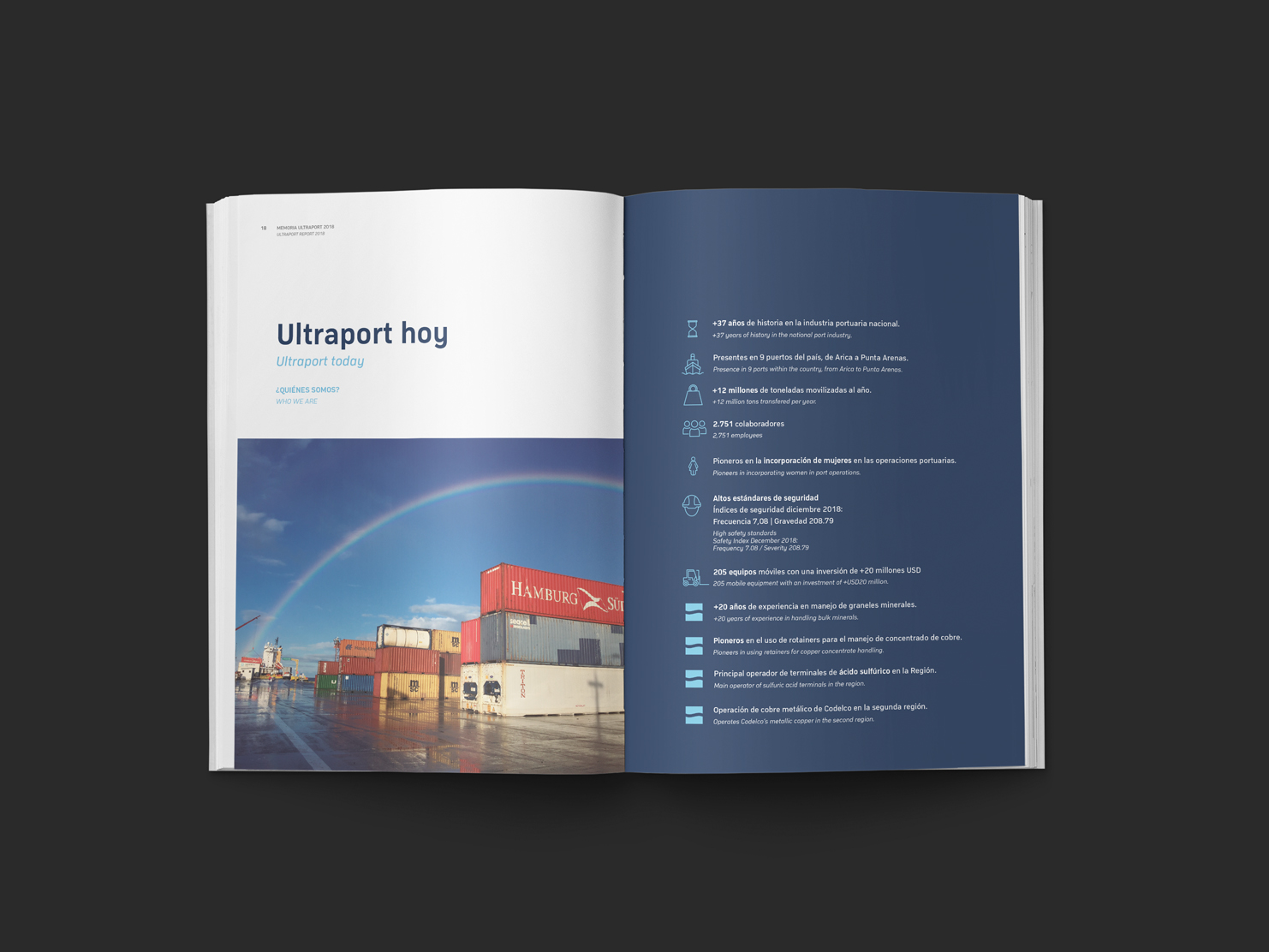 Ultraport4